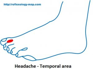 reflexology for migraines 1_Temporal Area