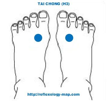 Reflexology for migraines TAI CHONG H3