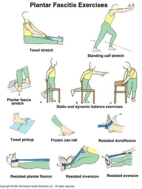 Fasciitis Plantar Exercises